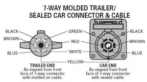 Heat Pump System Schematic also 7 Pin Tractor Wiring Diagram furthermore Cougar 5th Wheel Wiring Diagram further Light Switch Wiring Diagram Dometic Rv Refrigerator additionally Coachmen Travel Trailers Wiring Diagram. on travel trailer water system diagram