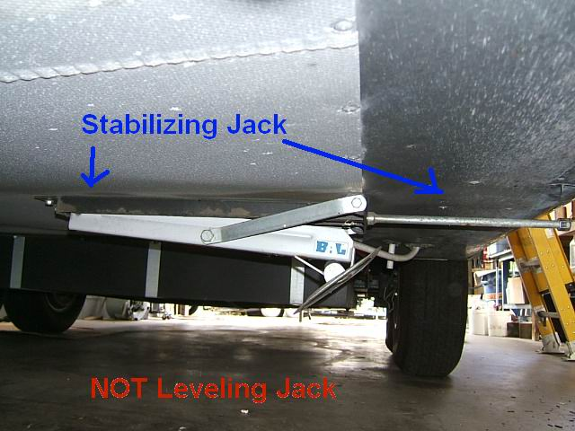 Coleman Camper Stabilizer Jacks : How to safely jack up your airstream trailer out of